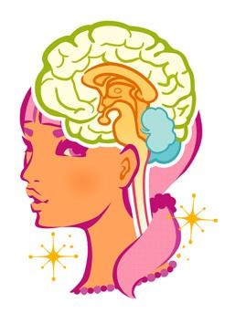 幸運(成功)脳