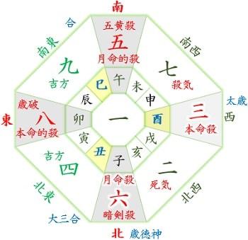 三碧木星3-6b10