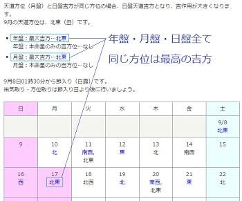 九星気学 吉方位カレンダーの説明