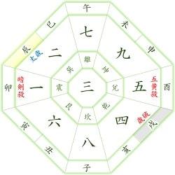 三碧木星 辰年 性格