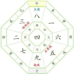 四緑木星 午年