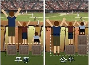 平等 公平