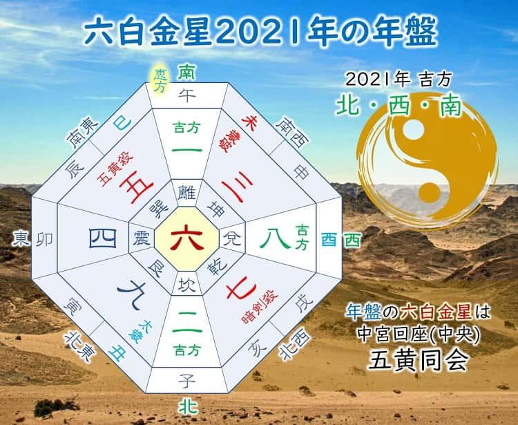 六白金星 2021年の運勢 定着・充実・統括が開運行動